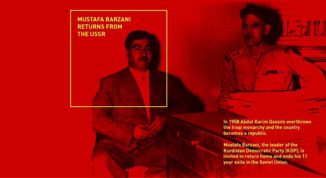 THE BARZANIS OF KURDISTAN AND THE IRAQI CENTRAL GOVERNMENT